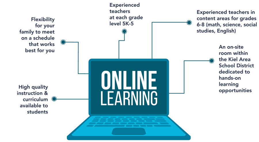 Between the Lakes Virtual Academy Online Learning